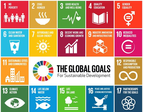 Supporting UN Sustainable Development Goals