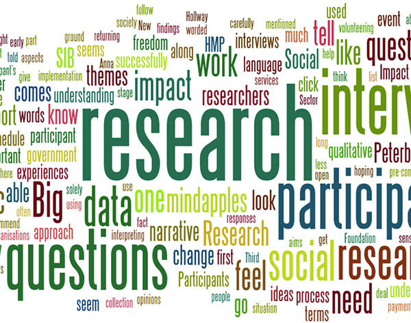 research word cloud thumb