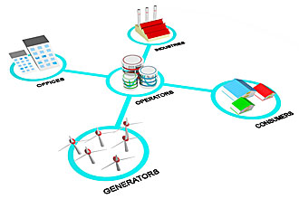 3-Smart-Grid-Modelling-and-Demand-Response-Theme