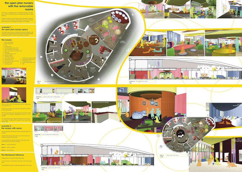 Interior design student work Parsons interior design certificate